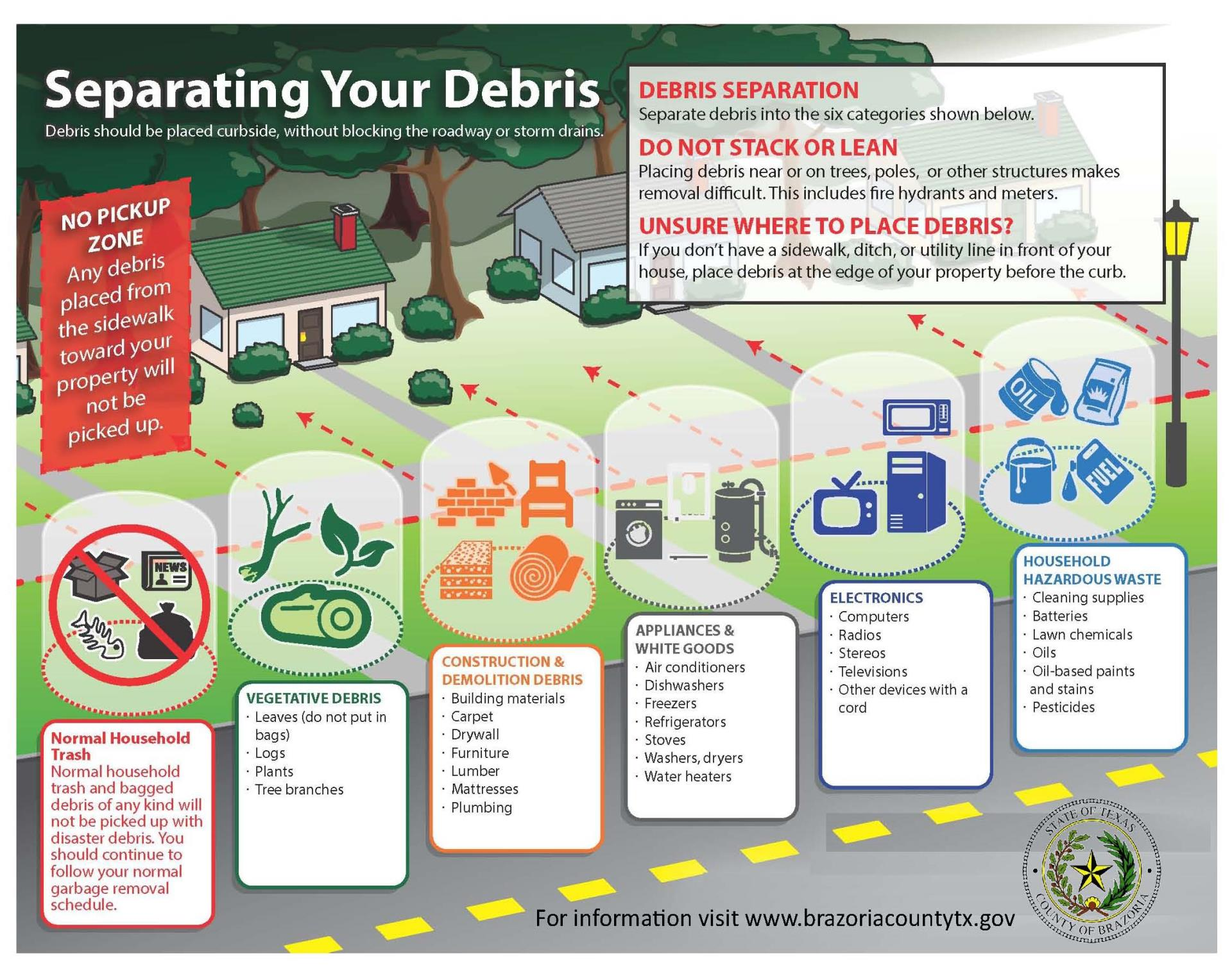 Separating Your Debris English